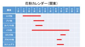 かふんカレンダー1